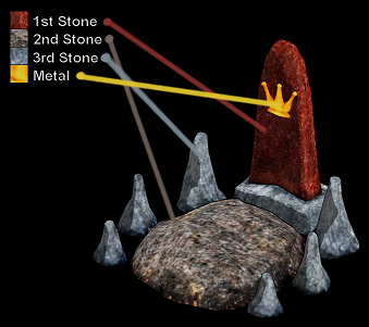Coronation Stone var materials.png